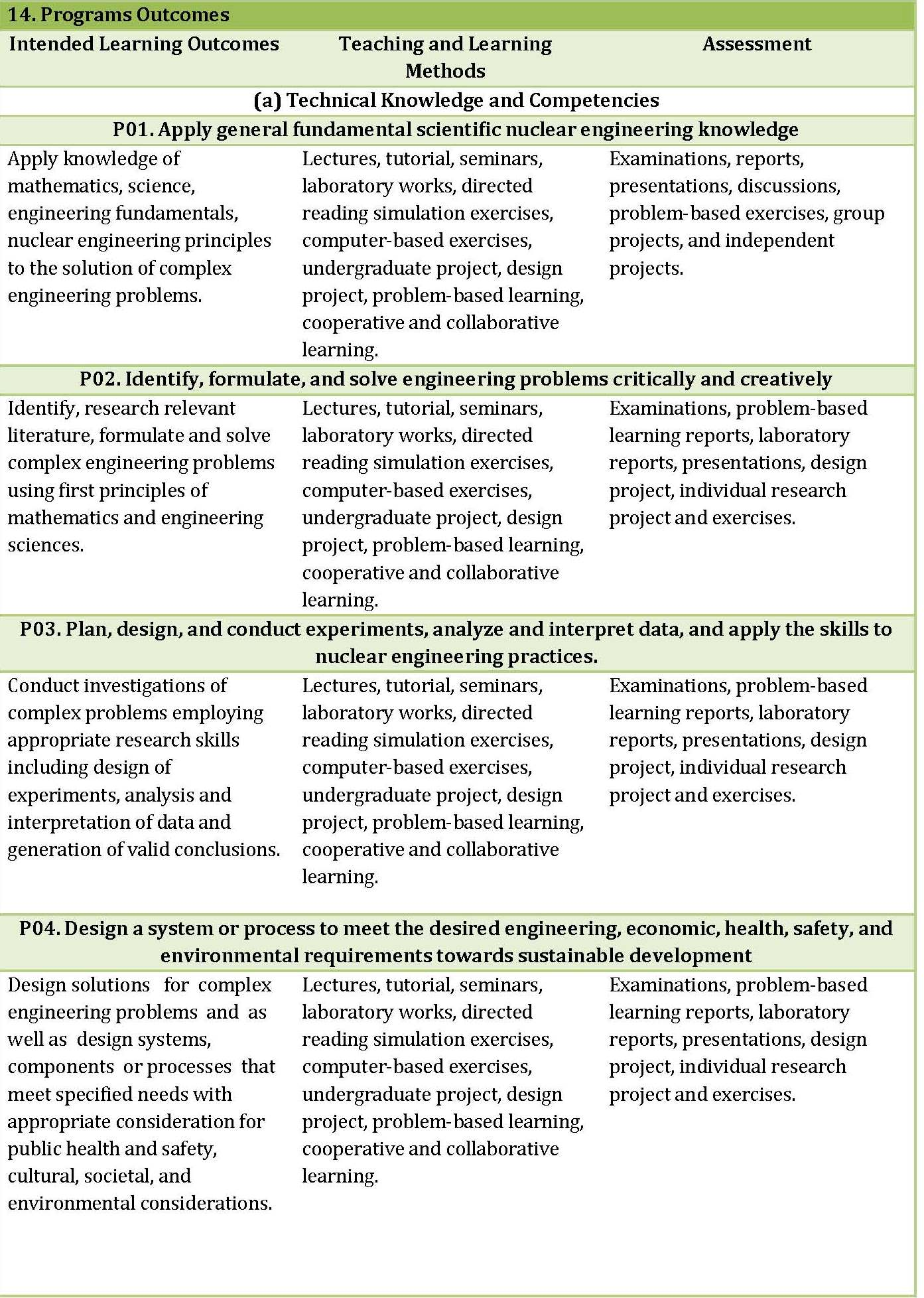 FPREE_PROGRAMME_SPECIFICATION_2014_Page_08