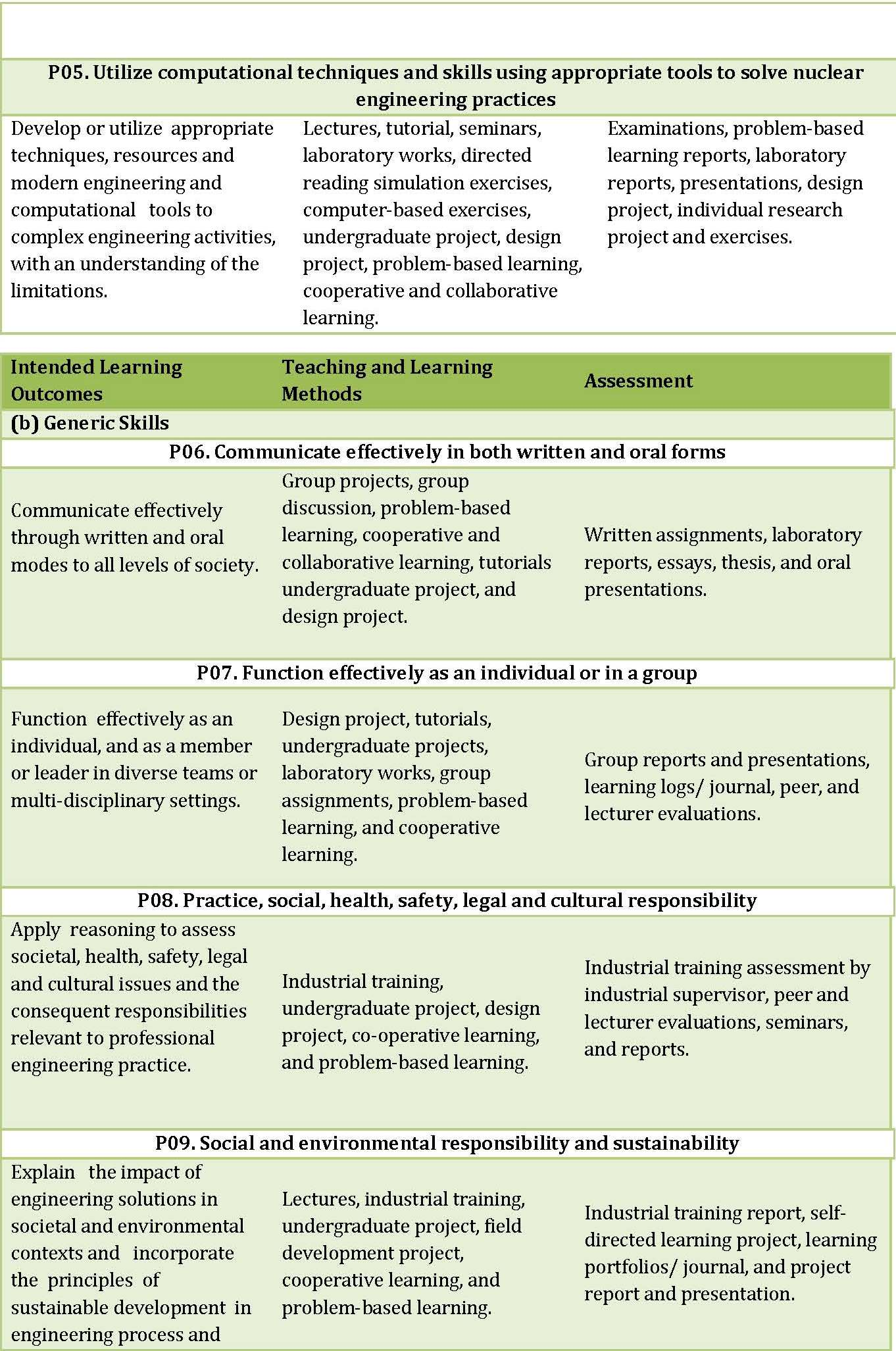 FPREE_PROGRAMME_SPECIFICATION_2014_Page_09