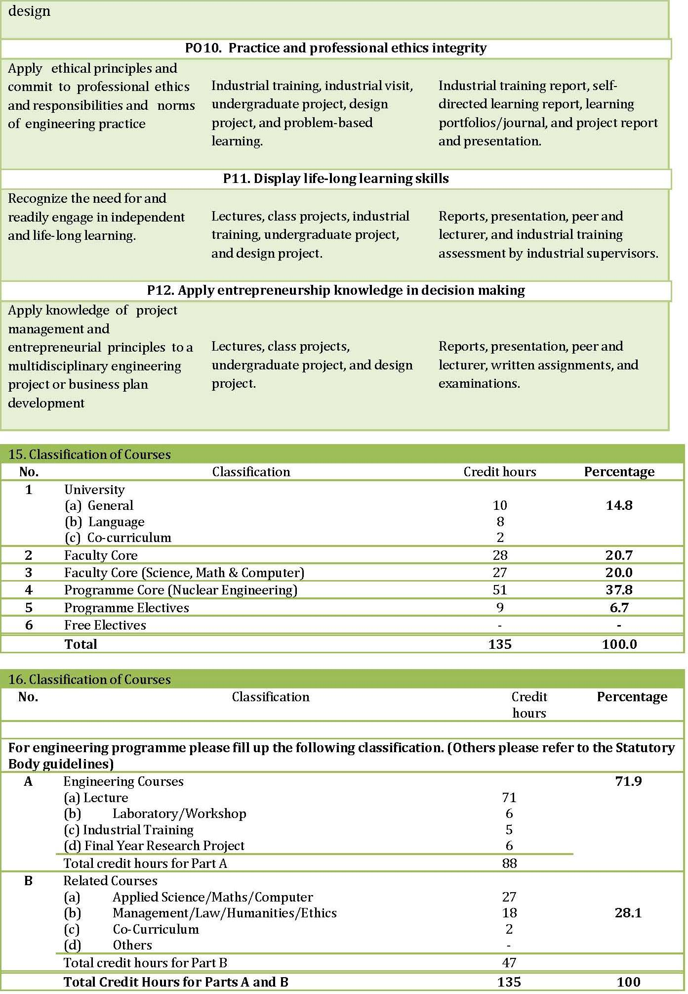 FPREE_PROGRAMME_SPECIFICATION_2014_Page_10