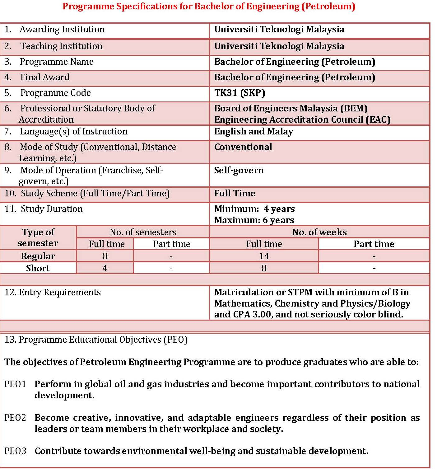 Programme Specification | School of Chemical & Energy Engineering