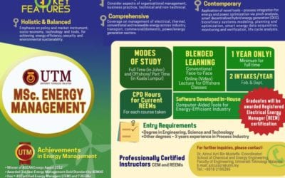 REGISTER FOR MASTERS IN ENERGY MANAGEMENT