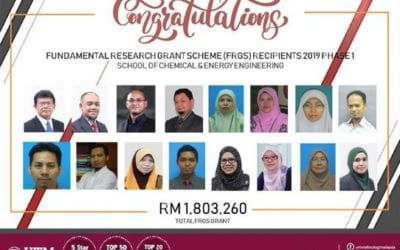 CONGRATULATIONS TO ALL RECIPIENTS OF FRGS PHASE 1 2019!