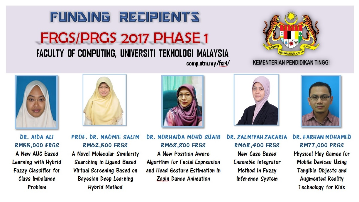 Funding Recipients FRGS/PRGS 2017 Phase 1