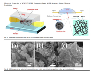 Carbon Nano-particle (CNP) for Nano-electronic Applications