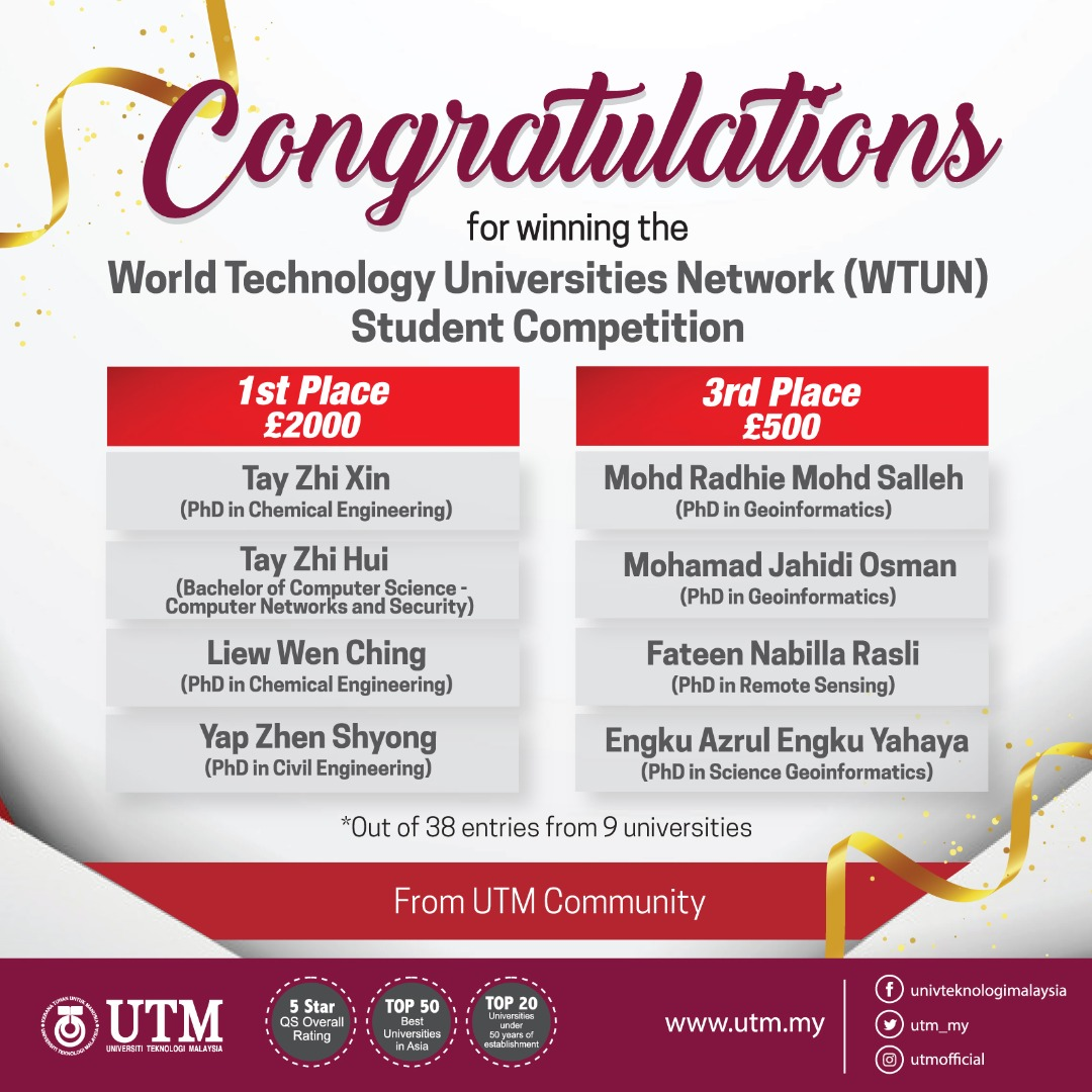 World Technology Universities Network (WTUN) Student Competition