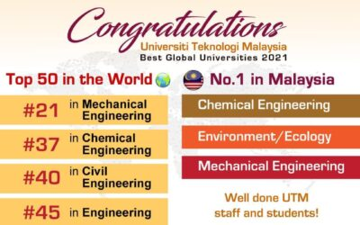 Congratulations UTM and School of Mechanical Engineering,Faculty of Engineering